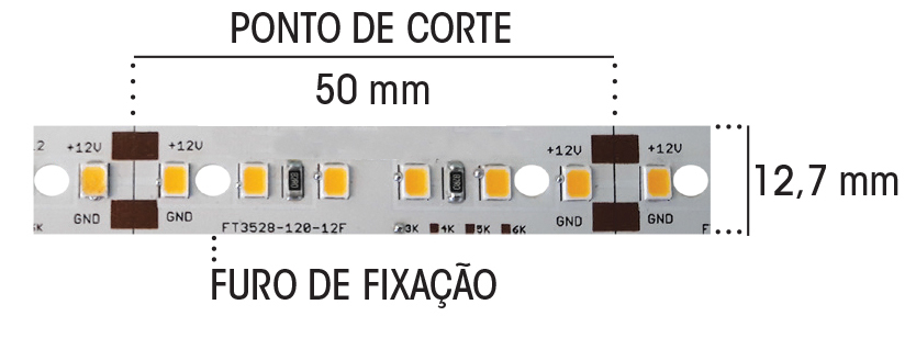 Luxline Mini Flex 12 W/m / 120 LED/m