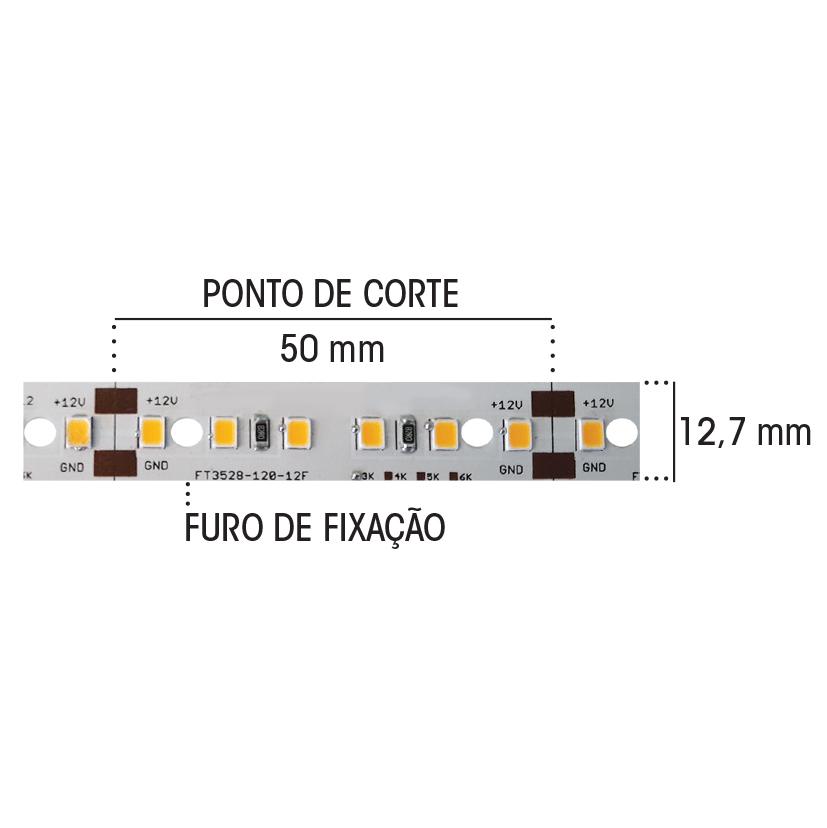 Luxline Mini Flex 15 W/m